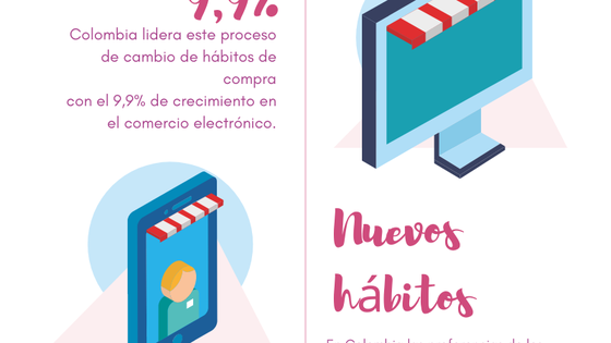 oportunidades-ecommerce-en-colombia.png